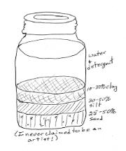 Mason jar test